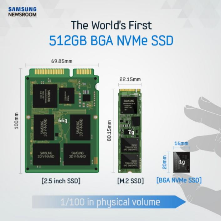 Samsung 512GB SSD 2