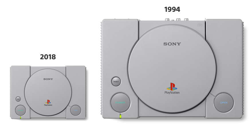 Sony PS Classic Old vs New