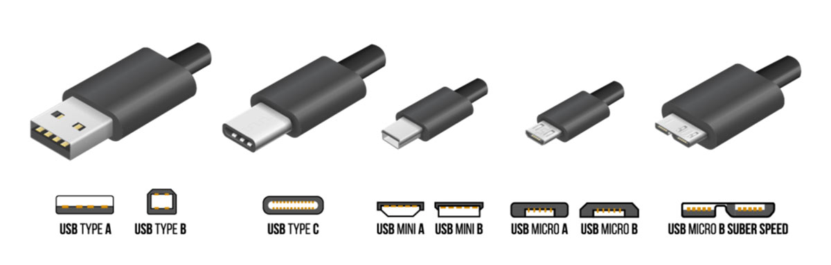 USB Connector Types