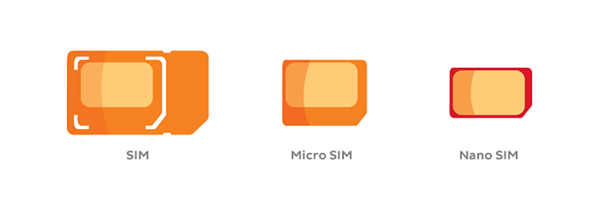 Different SIM card sizes | Photo: iinet